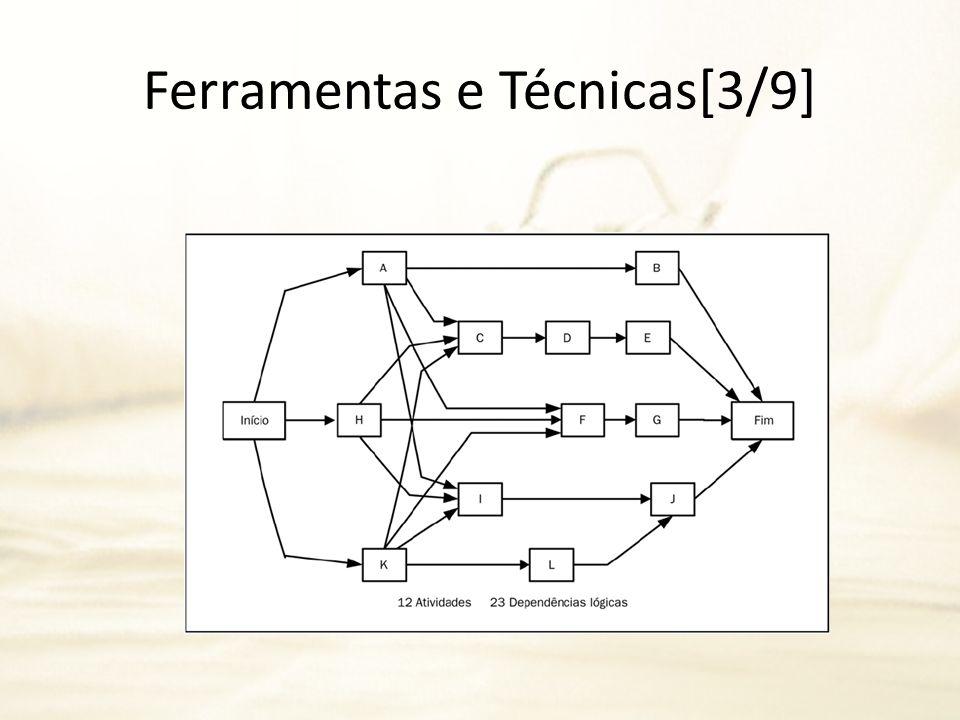 Ferramentas e Técnicas[3/9]